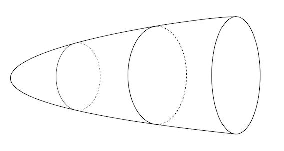 EuclideanBH