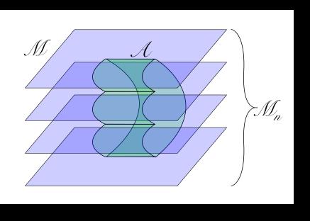 n-fold_cover